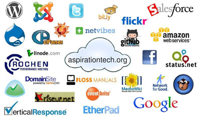 Aspiration Online Accounts