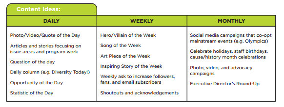 Greenlining's Social Media Toolkit: Weekly Content Ideas